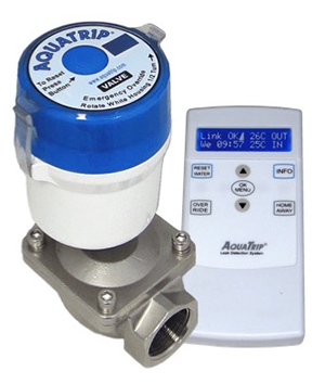 AquaTrip product